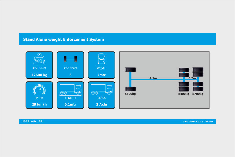 standalone weight enforcement system software